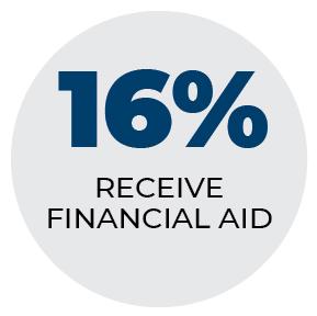 ILS_website_graphics_FinancialAid
